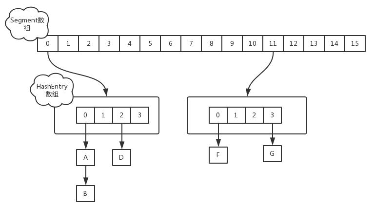 con_map_1.7